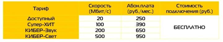 Интеркон тарифы