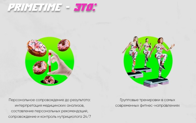 Prime Time возможности