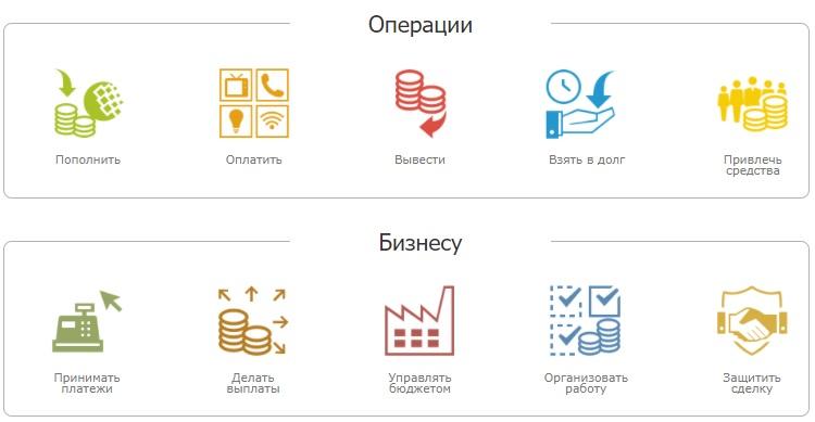 Вебмани услуги