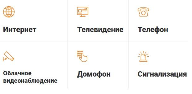 РосФонДом услуги
