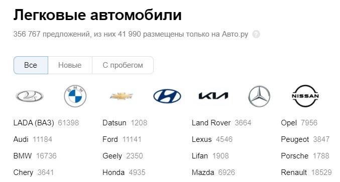 Авто.ру каталог авто