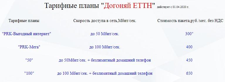 PRK-net тарифы