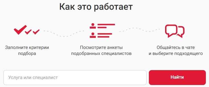 Профи.ру
