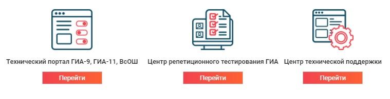 РЦОИ 61 услуги