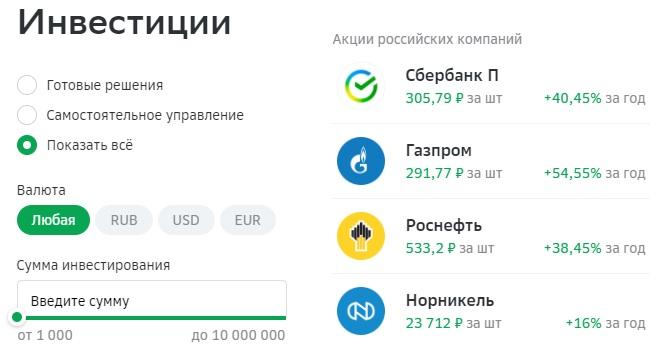 Сбербанк Инвестор акции