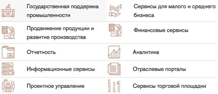 ГИСП Минпромторг услуги