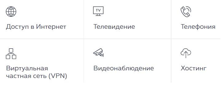 Медиагранд услуги