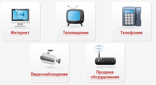 Связьинформ услуги