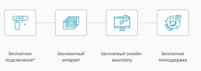 Система услуги