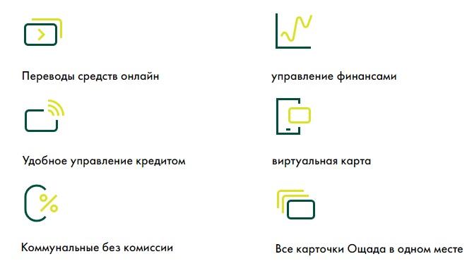 Ощадбанк услуги