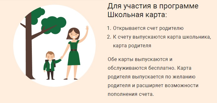 Банк Авангард Школьное Питание