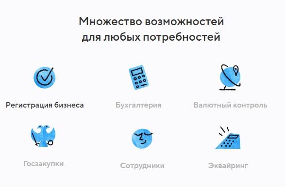Банк «Точка» услуги