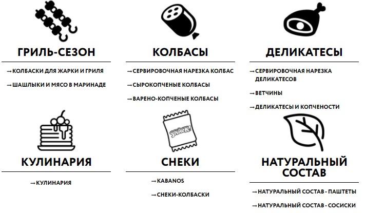 Ремит каталог