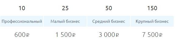 СММ-планер тарифы