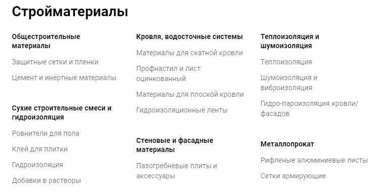 Петрович каталог