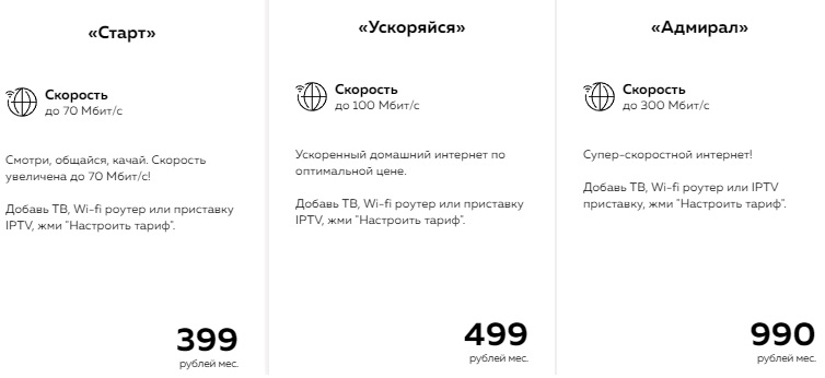 ТелПлюс тарифы