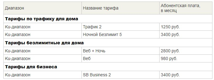 СтарБлайзер тарифы