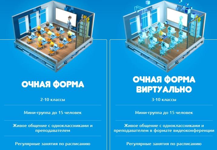 Школа программистов обучение